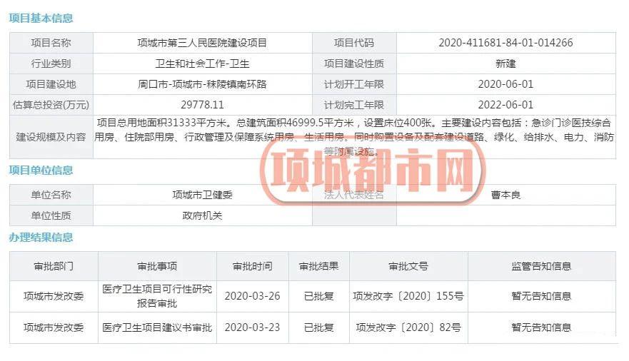 """""""项城第三人民医院""""已批复!位于秣陵镇南环!"""